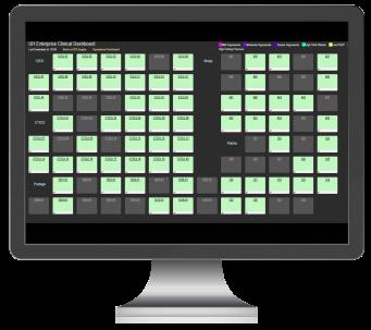 Enterprise Clinical Dashboard on monitor